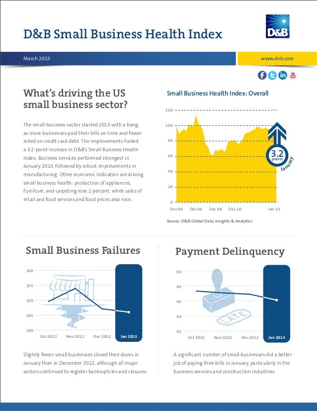 D&B Small Business Health IndexMarch 2013                                                                                 ...