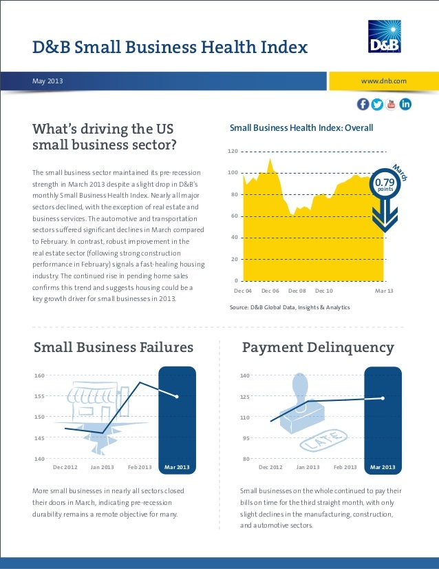 What's driving the USsmall business sector?DB Small Business Health IndexThe small business sector maintained its pre-rece...