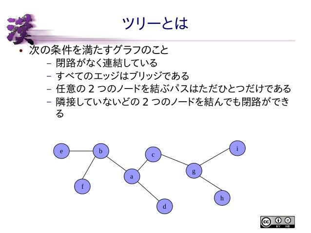 ツリーとは ●  次の条件を満たすグラフのこと – – – –  閉路がなく連結している すべてのエッジはブリッジである 任意の 2 つのノードを結ぶパスはただひとつだけである 隣接していないどの 2 つのノードを結んでも閉路ができ る  e ...