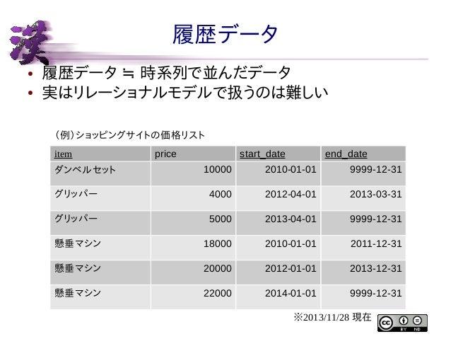 履歴データ ● ●  履歴データ ≒ 時系列で並んだデータ 実はリレーショナルモデルで扱うのは難しい (例)ショッピングサイトの価格リスト item  price  start_date  end_date  10000  2010-01-01...