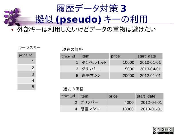 履歴データ対策 3 擬似 (pseudo) キーの利用 ●  外部キーは利用したいけどデータの重複は避けたい キーマスター  現在の価格  price_id  price_id  item  1  1 ダンベルセット  2 3  price  ...