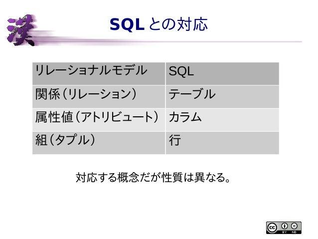 SQL との対応 リレーショナルモデル  SQL  関係(リレーション)  テーブル  属性値(アトリビュート) カラム 組(タプル)  行  対応する概念だが性質は異なる。