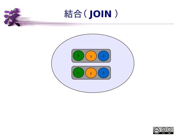 結合( JOIN )  b  x  2  c  y  3