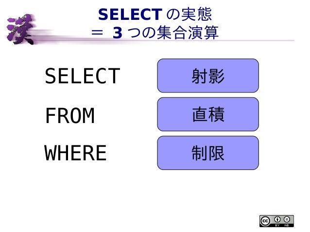 SELECT の実態 = 3 つの集合演算  SELECT  射影  FROM  直積  WHERE  制限