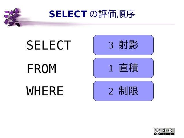 SELECT の評価順序  SELECT  3 射影  FROM  1 直積  WHERE  2 制限