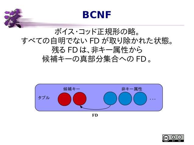 BCNF ボイス・コッド正規形の略。 すべての自明でない FD が取り除かれた状態。 残る FD は、非キー属性から 候補キーの真部分集合への FD 。  候補キー  非キー属性  タプル  ・・・ FD