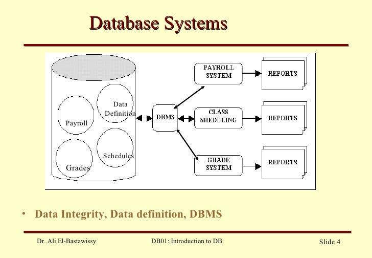Database Design Slide 1