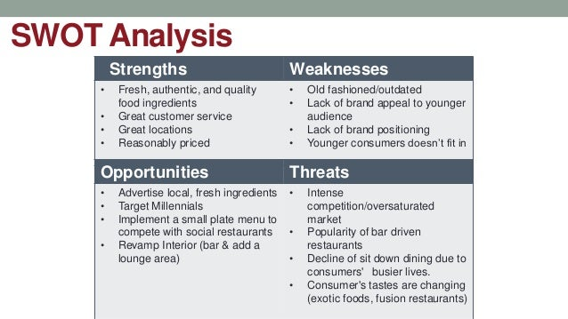 shakeys pizza restaurant swot analysis Restaurant swot analysis explained and a free restaurant swot analysis download.