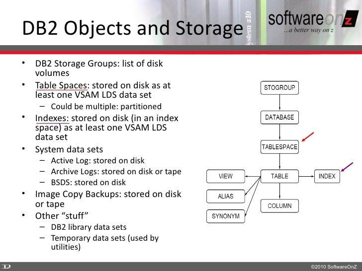 DB2 and storage management