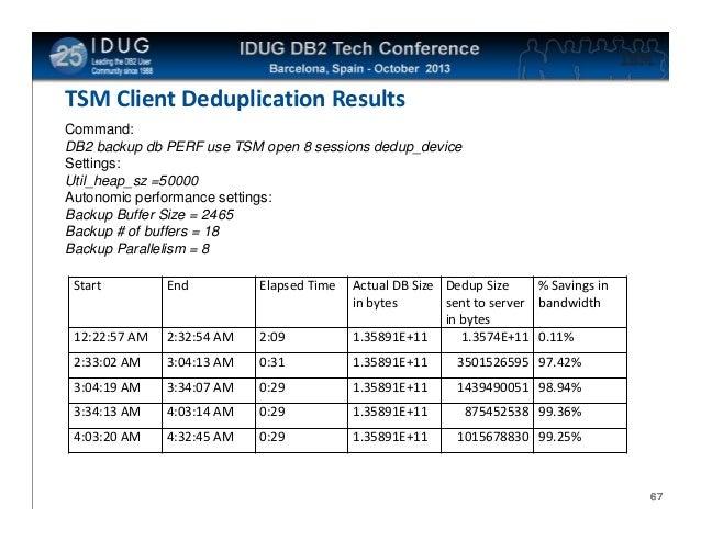 Db2 recovery IDUG EMEA 2013