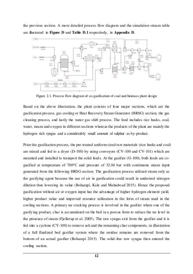 plant design report Farm-scale ethanol fuel production plant design report the gildred/butterfield fuel alcohol plant gildred/butterfield limited partnership acknowledgements.