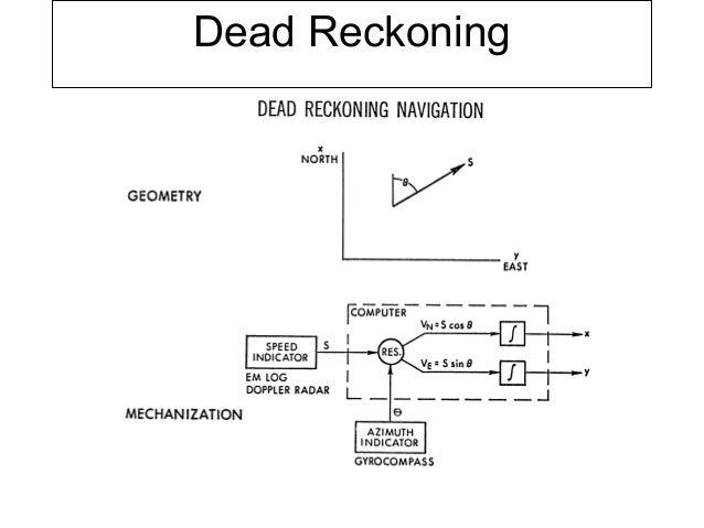 Rhetorical analysis of dead reckoning