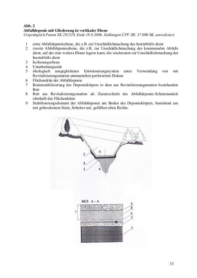 33 Abb. 2 Abfalldeponie mit Gliederung in vertikaler Ebene Ursprünglich Patent SK 281529, Ende 19.8.2006, Zahlungen ÚPV SR...