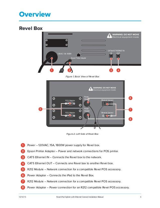 Revel Box Ethernet Connect Installation