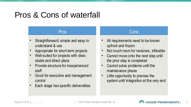 SDLC Final (21) | title | waterfall model pros and cons