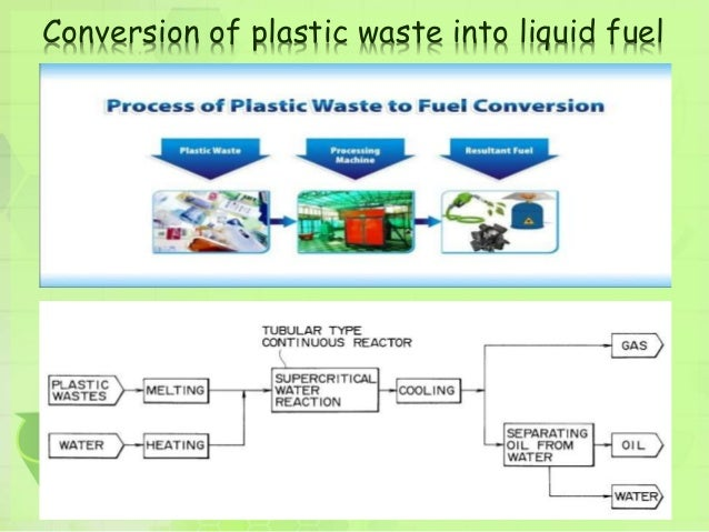 management of plastic waste Biodegradable plastics have the potential to solve a number of waste-management issues, especially for disposable packaging that cannot be easily separated from organic waste however, biodegradable plastics are not without controversy.