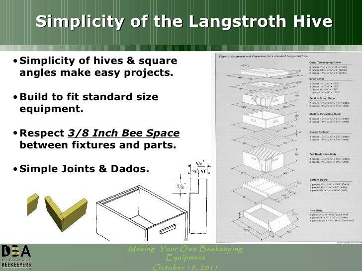 Build Your Own Beekeeping Equipmnent
