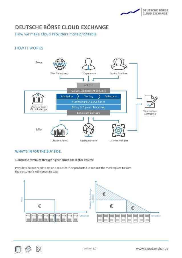 Version 1.0 www.cloud.exchange DEUTSCHE BÖRSE CLOUD EXCHANGE How we make Cloud Providers more profitable HOW IT WORKS WHAT...