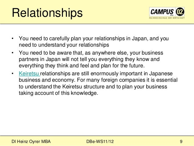 how to do business in japan Although, you don't have to live in japan to open your business in japan there's three ways to do it representative office: the establishment of representative offices doesn't require registration, but they cannot open bank accounts by the name.