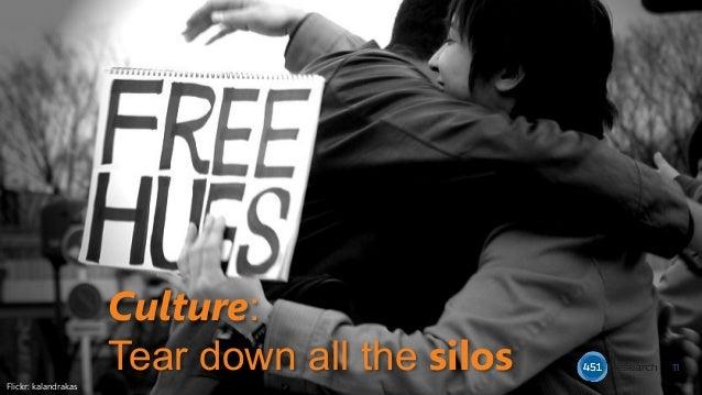 11 Culture: Tear down all the silos Flickr: kalandrakas
