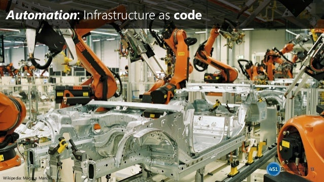 Automation: Infrastructure as code 13 Wikipedia: Magnus Manske