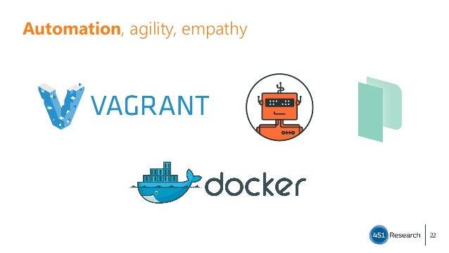 Automation, agility, empathy 22