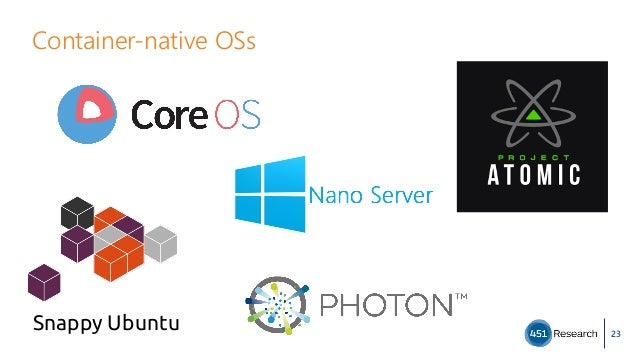 Container-native OSs 23 Snappy Ubuntu