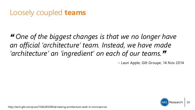 """Loosely coupled teams """" One of the biggest changes is that we no longer have an official 'architecture' team. Instead, we ..."""