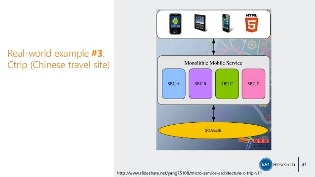 Real-world example #3: Ctrip (Chinese travel site) 43 http://www.slideshare.net/yang75108/micro-service-architecture-c-tri...