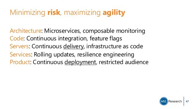 Minimizing risk, maximizing agility Architecture: Microservices, composable monitoring Code: Continuous integration, featu...