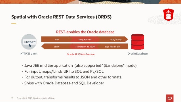 Copyright © 2020, Oracle and/or its affiliates18 Spatial with Oracle REST Data Services (ORDS) • Java JEE mid tier applica...