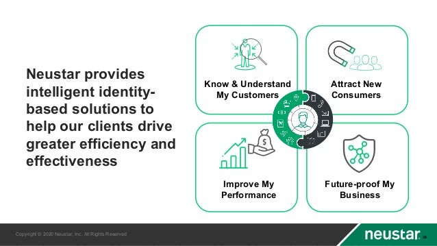 Copyright © 2020 Neustar, Inc. All Rights Reserved 2626 Neustar provides intelligent identity- based solutions to help our...