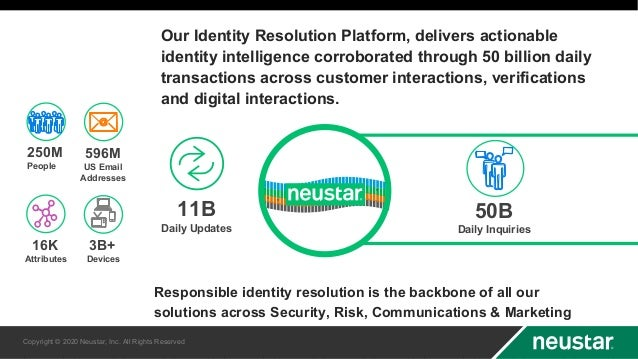 Copyright © 2020 Neustar, Inc. All Rights Reserved Our Identity Resolution Platform, delivers actionable identity intellig...