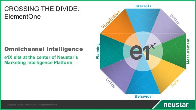 CROSSING THE DIVIDE: ElementOne Omnichannel Intelligence e1X sits at the center of Neustar's Marketing Intelligence Platfo...