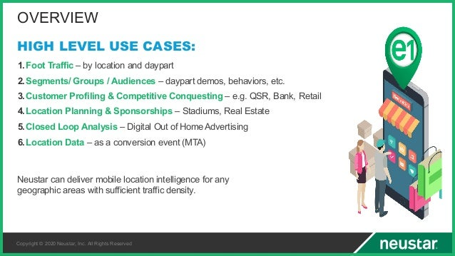 HIGH LEVEL USE CASES: 1.Foot Traffic – by location and daypart 2.Segments/ Groups / Audiences – daypart demos, behaviors, ...