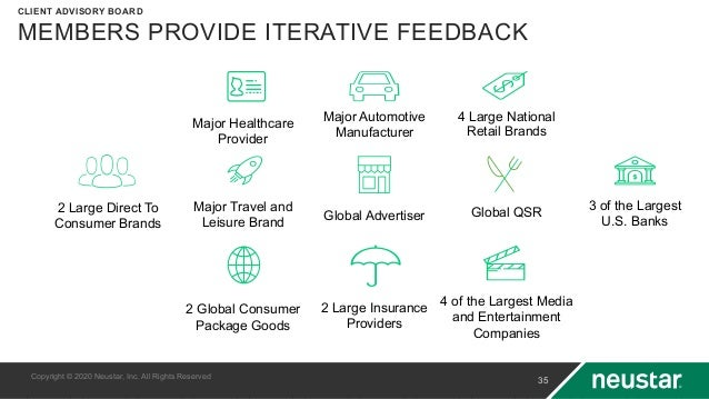 CLIENT ADVISORY BOARD MEMBERS PROVIDE ITERATIVE FEEDBACK 35 3 of the Largest U.S. Banks 4 of the Largest Media and Enterta...