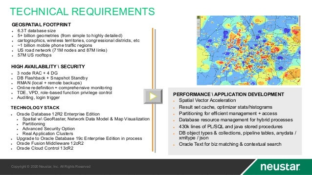HIGH AVAILABILITY  SECURITY ● 3 node RAC + 4 DG ● DB Flashback + Snapshot Standby ● RMAN (local + remote backups) ● Online...
