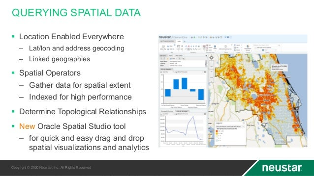 QUERYING SPATIAL DATA § Location Enabled Everywhere – Lat/lon and address geocoding – Linked geographies § Spatial Operato...