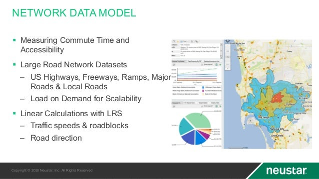 NETWORK DATA MODEL § Measuring Commute Time and Accessibility § Large Road Network Datasets – US Highways, Freeways, Ramps...