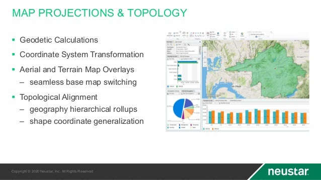 MAP PROJECTIONS & TOPOLOGY § Geodetic Calculations § Coordinate System Transformation § Aerial and Terrain Map Overlays – ...