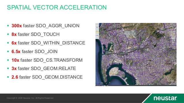 SPATIAL VECTOR ACCELERATION § 300x faster SDO_AGGR_UNION § 8x faster SDO_TOUCH § 6x faster SDO_WITHIN_DISTANCE § 6.5x fast...
