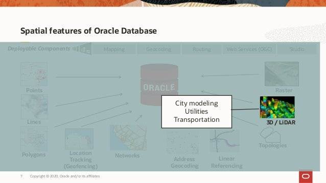 Copyright © 2020, Oracle and/or its affiliates7 Spatial features of Oracle Database Topologies Networks Web Services (OGC)...