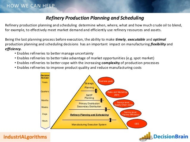 Oil Refinery Planning Amp Scheduling Optimization