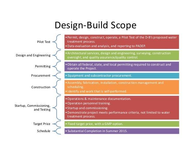 Progressive Design Build Rfp