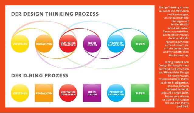Design Thinking ist eineder design thinking prozess                                                                     Au...