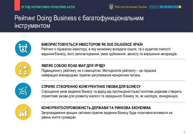 """Підвищення позиції України в рейтингу """"Doing Business"""" Slide 2"""