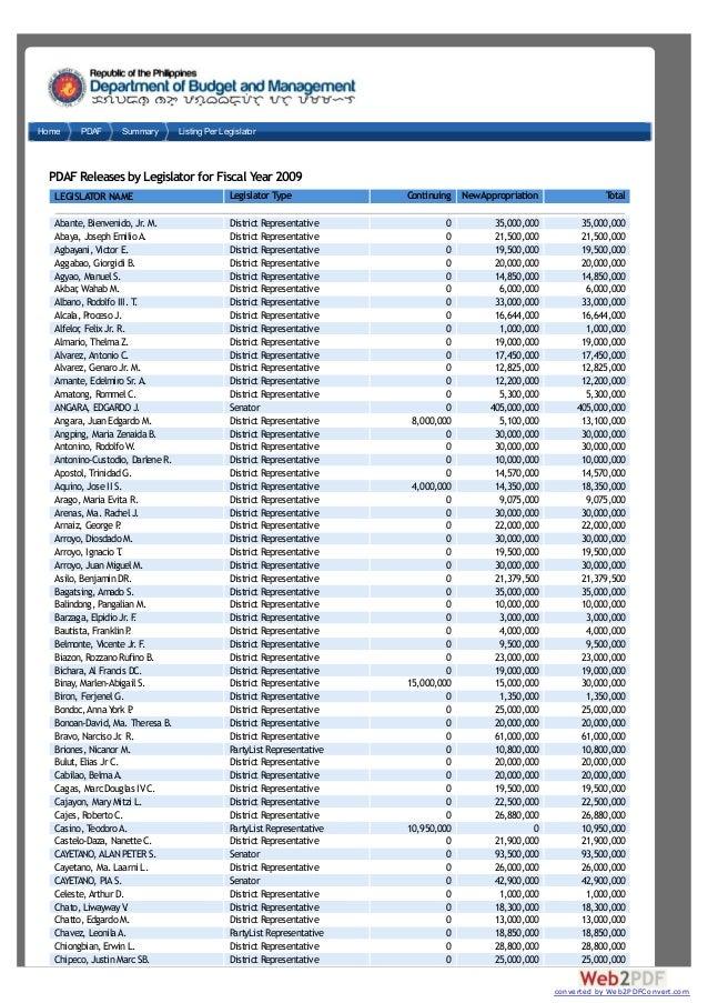 PDAF Releases by Legislator for Fiscal Year 2009 LEGISLATOR NAME Legislator Type Continuing NewAppropriation Total Abante,...