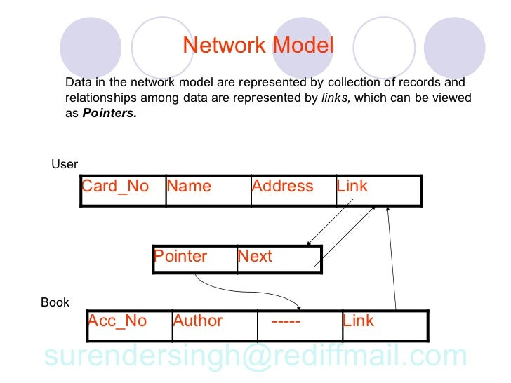 Relational database management system network ccuart Images
