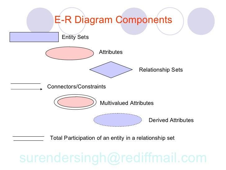 Relational database management system 44 e r diagram ccuart Images
