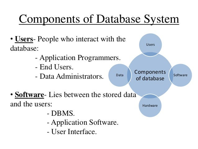 what is the five components of a dbms What is gis a geographic a working gis integrates five key components: hardware, software, data, people, and methods a database management system (dbms.